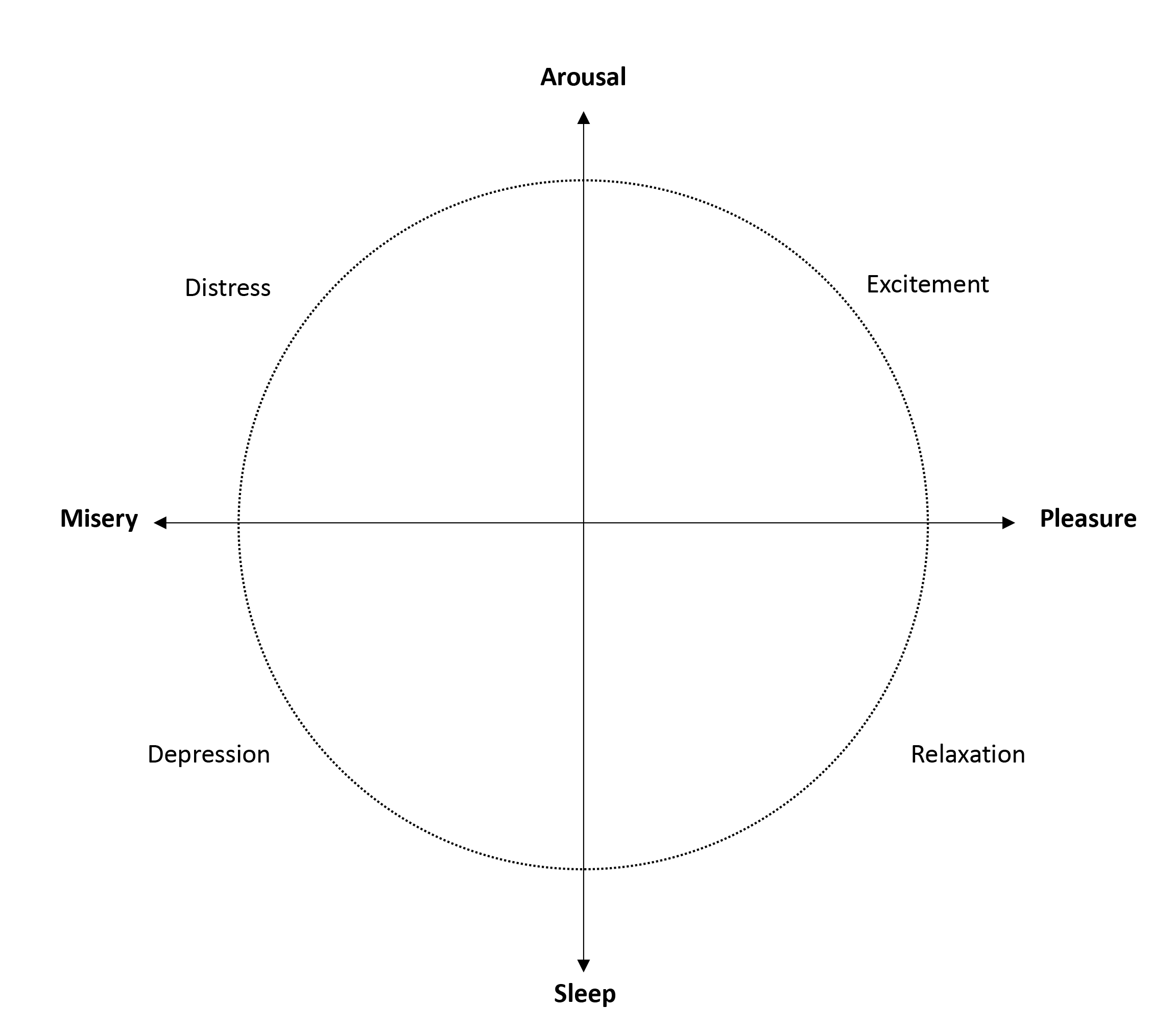 Ecological Momentary Assessment In Mental Health Research